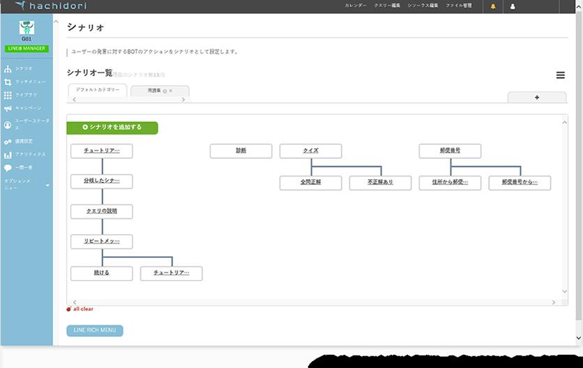 (図-4)チャットボット作成ツールのポータル画面